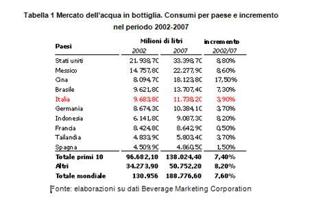 alimenti poveri di nichel il mercato delle acque in bottiglia in italia menab 242 di