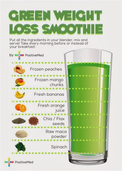 weight loss simple green smoothie recipes for weight loss