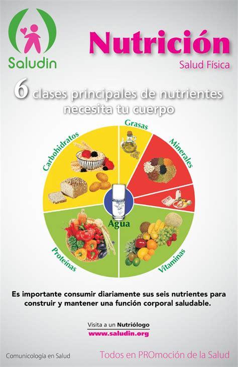 proteinas y minerales cartel nutricion 6 clases principales de nutrientes