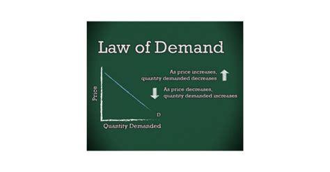 design law definition law of demand explain it best free home design idea