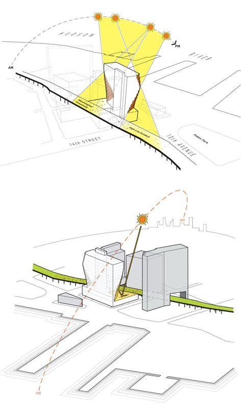 casa eficiente energeticamente as 25 melhores ideias de sun path no pinterest casa