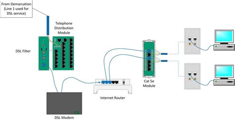 wiring diagram for dsl and telephone leviton