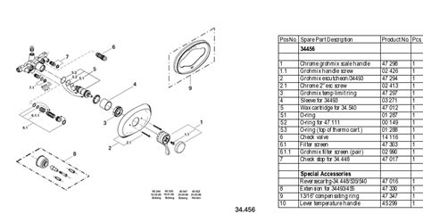 Faucet Shoppe Grohe 34 456 Thermostatic Valve Parts