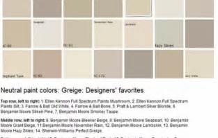 list of neutral colors designers favorite neutral paint colors omahdesigns net