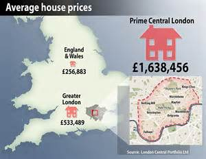 average house price average house prices in central london hit 163 1 6million as prices around the country