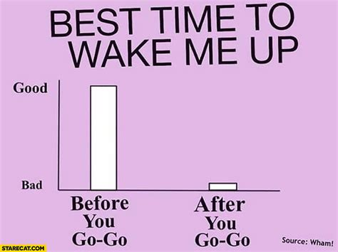 best wake up songs best time to wake me up before you go go graph starecat com