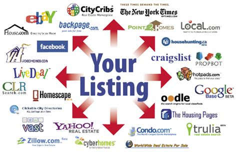 house search websites list my home for sale in orange county