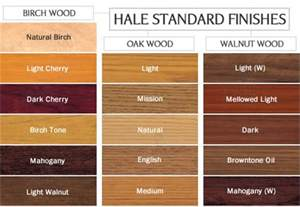 best finish for wood furniture furniture design ideas