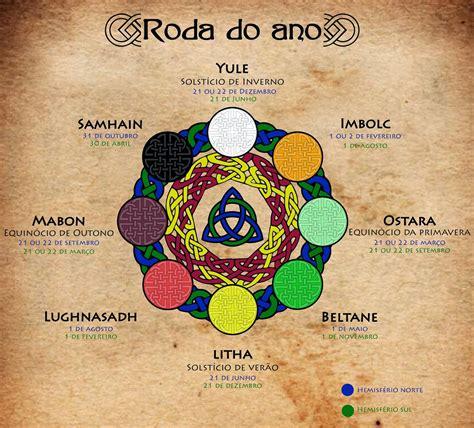 Calendario Wicca Calend 225 Santu 225 Lunar Deusa Wicca Paganismo