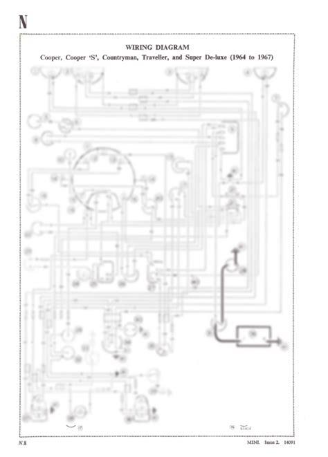 bmw mini cooper wiring diagram mini cooper automotive