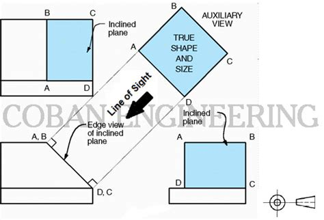 definition of section view technical drawings lines geometric dimensioning and