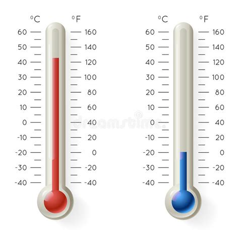 is 20 degrees fahrenheit cold meteorology thermometer temperature celsius fahrenheit