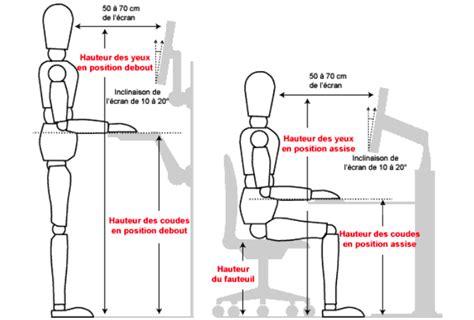 hauteur bureau standard 3752 hauteur bureau standard guide d 39 achat bureau de