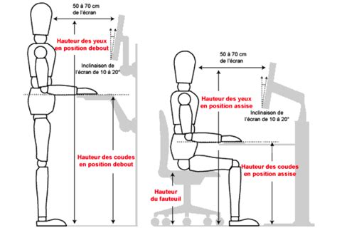 Hauteur Bureau Standard 3752 by Hauteur Bureau Standard Guide D 39 Achat Bureau De