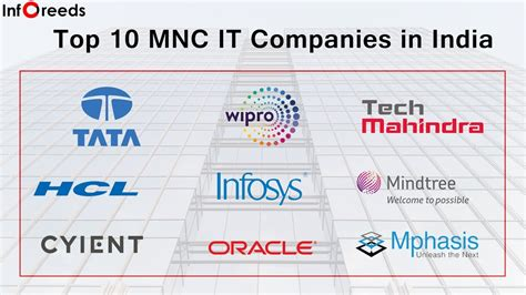 top 10 mnc it companies in india it industries in india