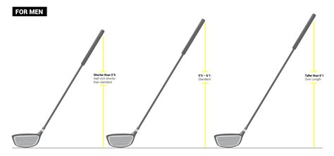 how do you swing a golf club a beginner s guide to picking the best golf clubs bobby