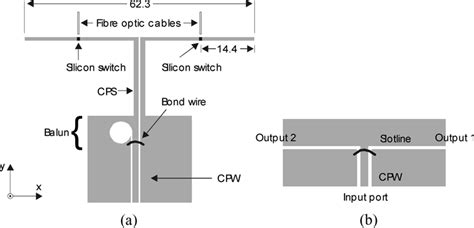 junction design guidelines a optically reconfigurable cps dipole antenna dimensions