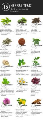 Is There A Tea To Help Lose Weight the health benefits of tea helloglow co