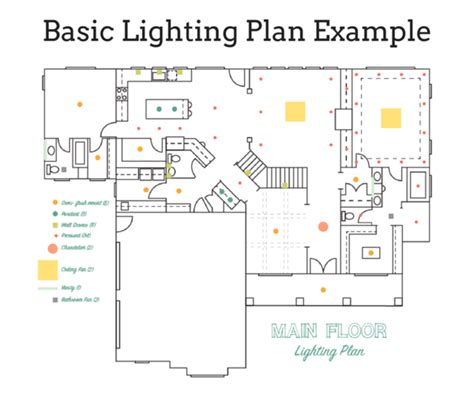 Our Top Tips For Purchasing Lighting Online Fat Shack Outdoor Lighting Plan