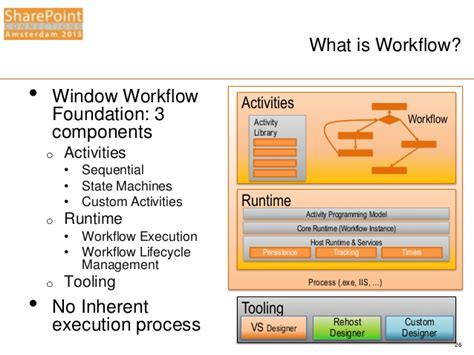 what is workflow manager spca2013 windows workflow manager for the it pro