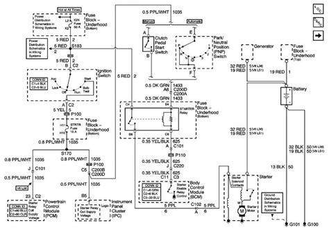 starter circuit wireing diagram ls1tech camaro and