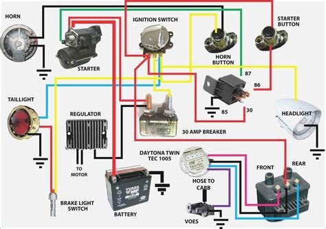 harley starter wire diagram wiring diagram manual
