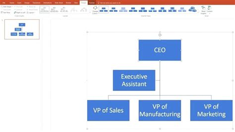 org chart template powerpoint 2010 chart templates price best comparison for template how to