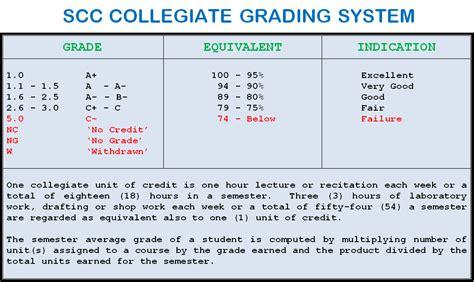 scc grades viewer v7 0