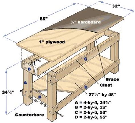 free work bench plans free easy workbench plans free woodworking plans ideas
