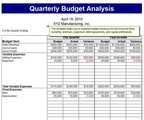 Quarterly Budget Analysis Template Quarterly Budget Analysis Quarterly Report Template Word