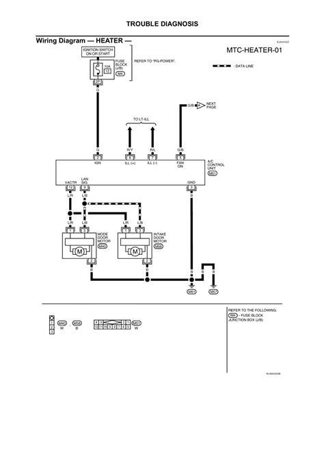 wiring diagram for nissan qg18 ecu nissan japan wiring