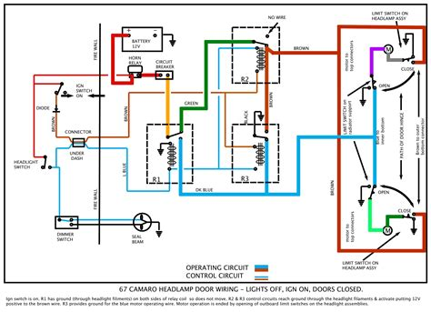 68 camaro headlight wiring diagram 68 camaro horn wiring