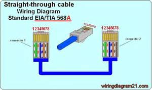 rj45 pinout wiring diagrams for cat5e or cat6 cable in rj45 diagram techunick biz