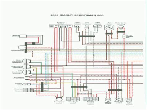 polaris predator 90 wiring schematic wiring diagrams