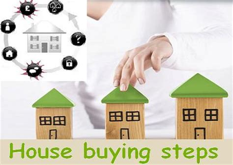 which are the steps to buy a property