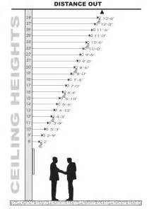 gallery height for pictures lightology art accent chart for track or monorail lighting