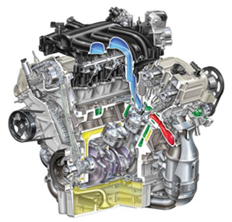 diagnose ford 3.0l v6 engine