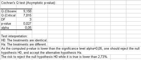 q test running a cochran s q test with xlstat