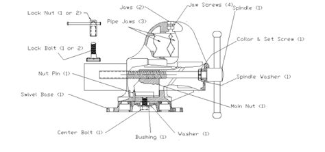 diagram of a bench vice viseparts