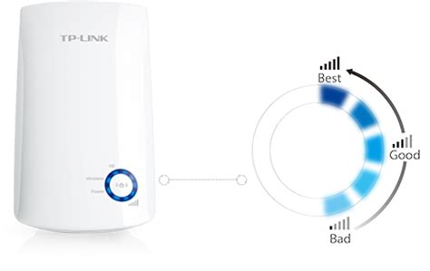 Wifi Repeater Terbaik tp link 300mbps universal wifi range extender tl wa854re