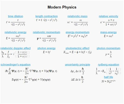 the simple physics of energy use books physics equations android apps on play