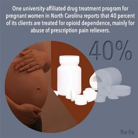 Opioid Detox In Pregnancy by Dangers Of Addiction And Pregnancy Desert
