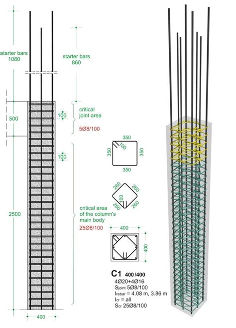 columnar section civil engineering lapping of column reinforcement