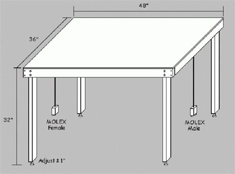 average dining table height