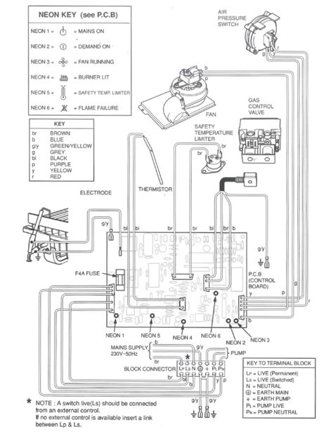 glow worm wiring diagram 24 wiring diagram images