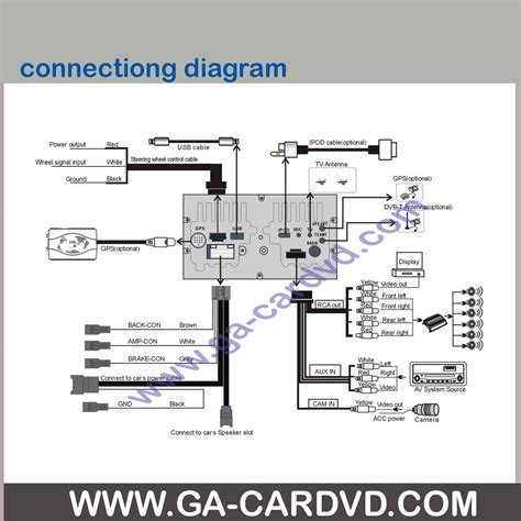 in dash dvd player wiring diagram in get free image