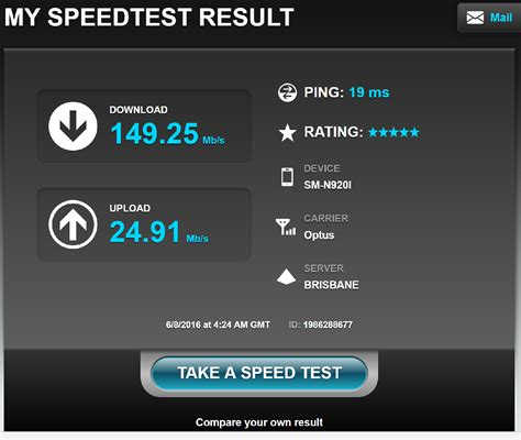 mobile broadband speed test mobile broadband faster than adsl or nbn