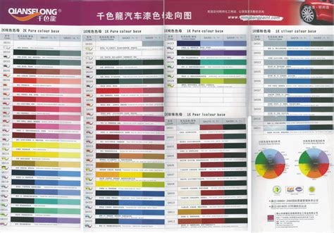 amazing automotive paint 4 auto paint color chart metallic pearls newsonair org