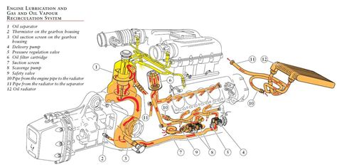 360 engine level checks and the danger of overfilling aldous voice