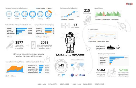 the space report the sqlbi